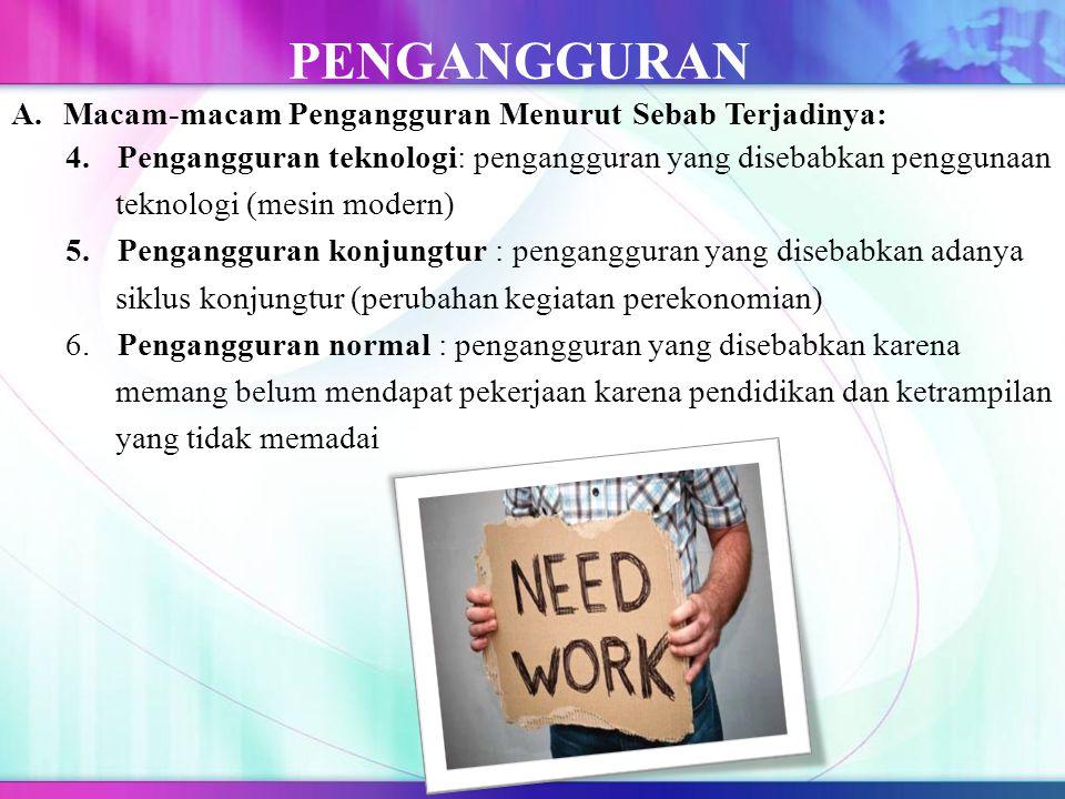 PENGANGGURAN A.Macam-macam Pengangguran Menurut Sebab Terjadinya: 1.Pengangguran Struktural: pengangguran yang terjadi karena perubahan dalam struktur