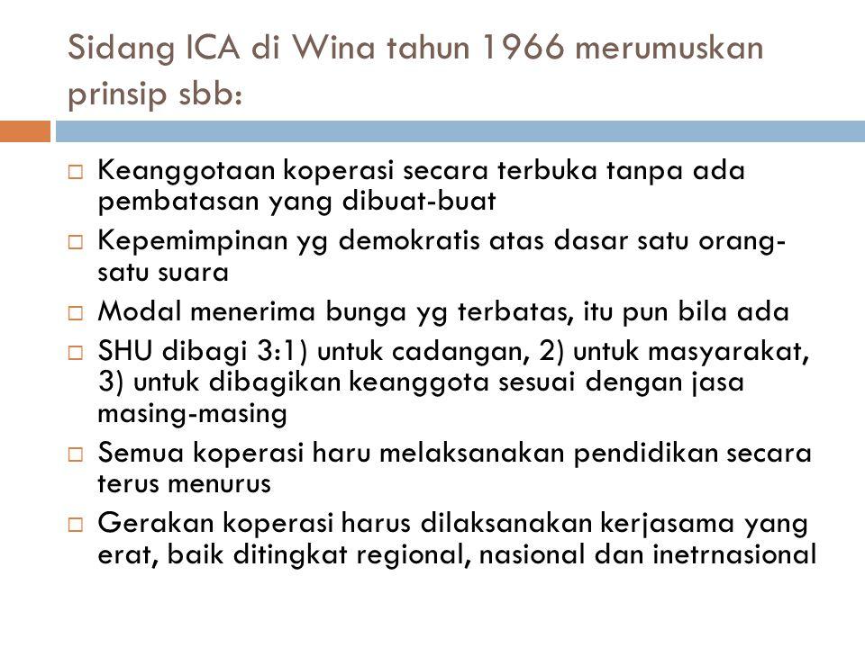 Sidang ICA di Wina tahun 1966 merumuskan prinsip sbb:  Keanggotaan koperasi secara terbuka tanpa ada pembatasan yang dibuat-buat  Kepemimpinan yg de