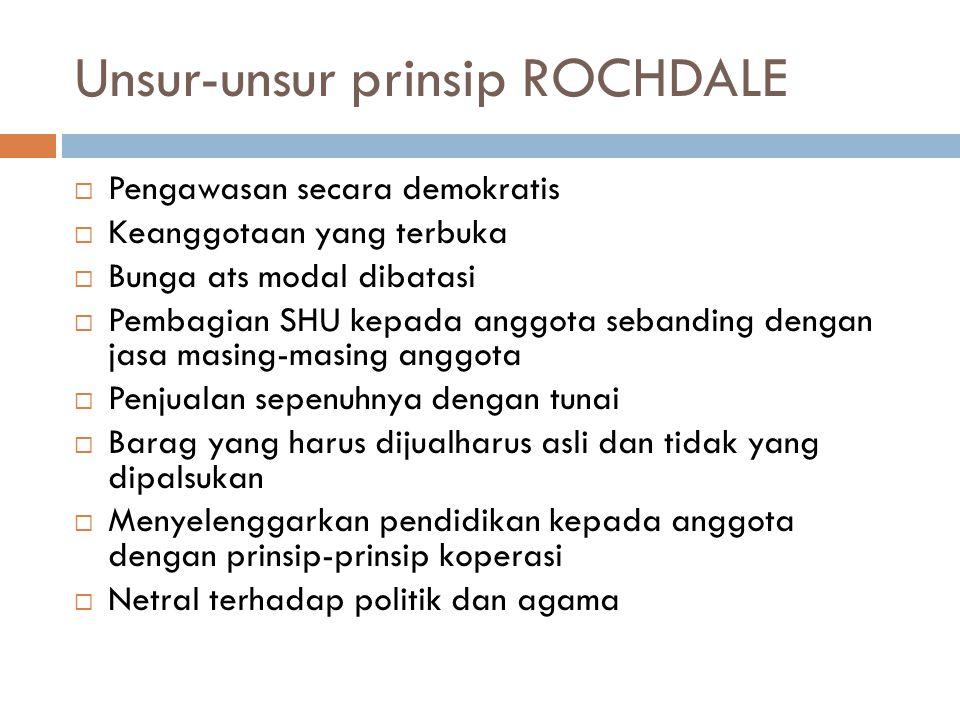 Unsur-unsur prinsip ROCHDALE  Pengawasan secara demokratis  Keanggotaan yang terbuka  Bunga ats modal dibatasi  Pembagian SHU kepada anggota seban