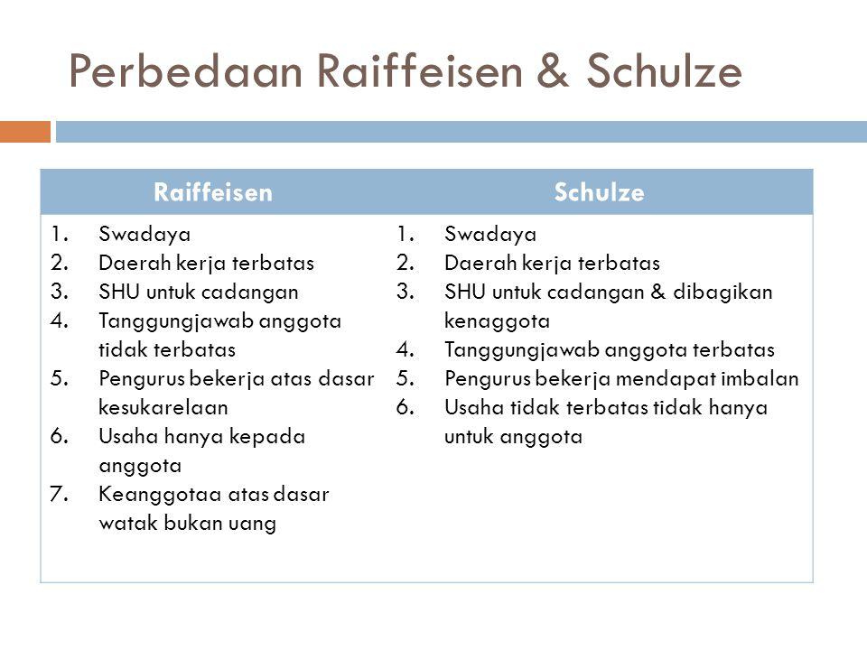 Perbedaan Raiffeisen & Schulze RaiffeisenSchulze 1.Swadaya 2.Daerah kerja terbatas 3.SHU untuk cadangan 4.Tanggungjawab anggota tidak terbatas 5.Pengu