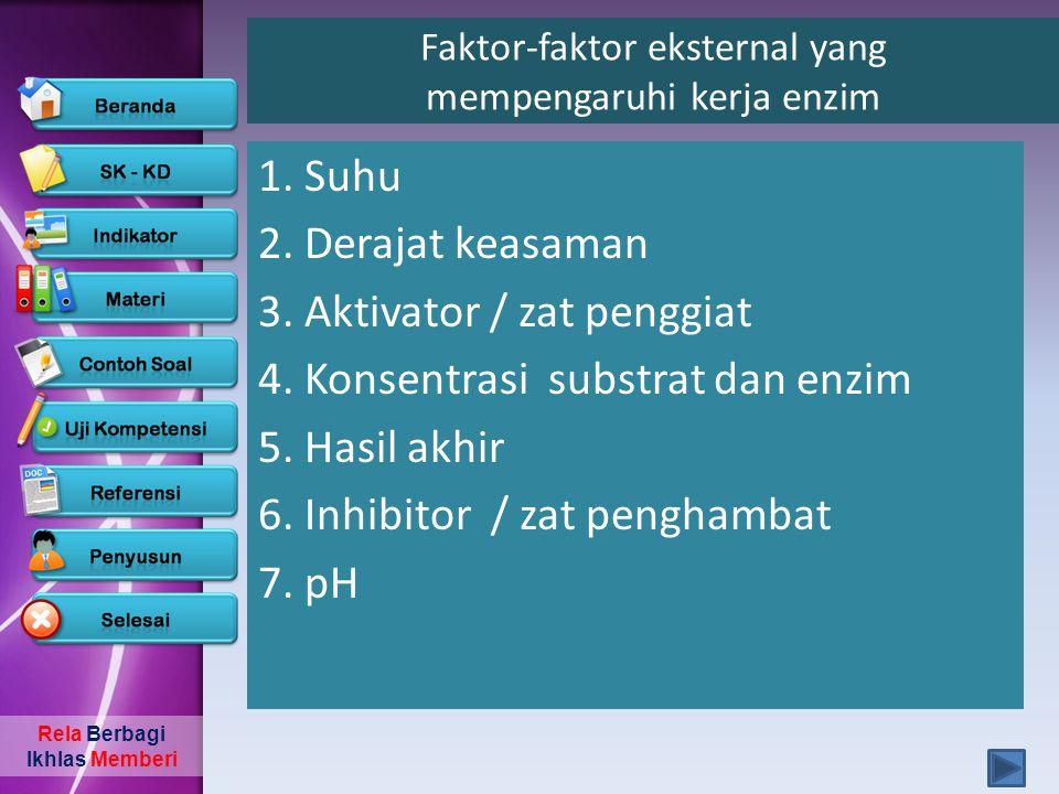 Rela Berbagi Ikhlas Memberi Faktor-faktor eksternal yang mempengaruhi kerja enzim 1. Suhu 2. Derajat keasaman 3. Aktivator / zat penggiat 4. Konsentra