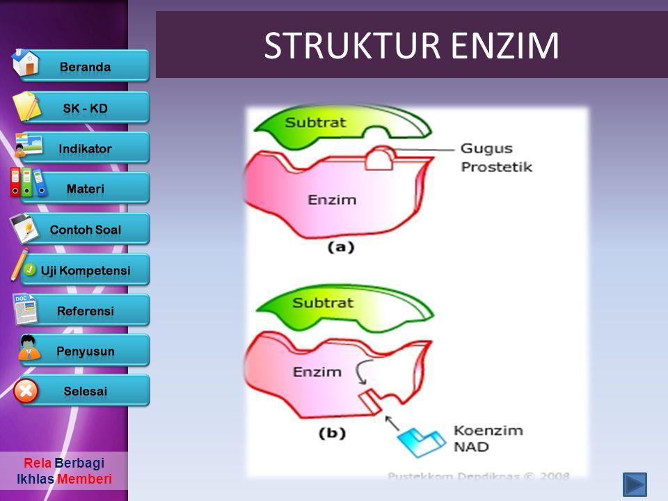 Rela Berbagi Ikhlas Memberi Lanjutan Enzim merupakan senyawa organik berupa protein yang berfungsi sebagai katalis dalam metabolisme tubuh, sehingga disebut juga biokatalisator.