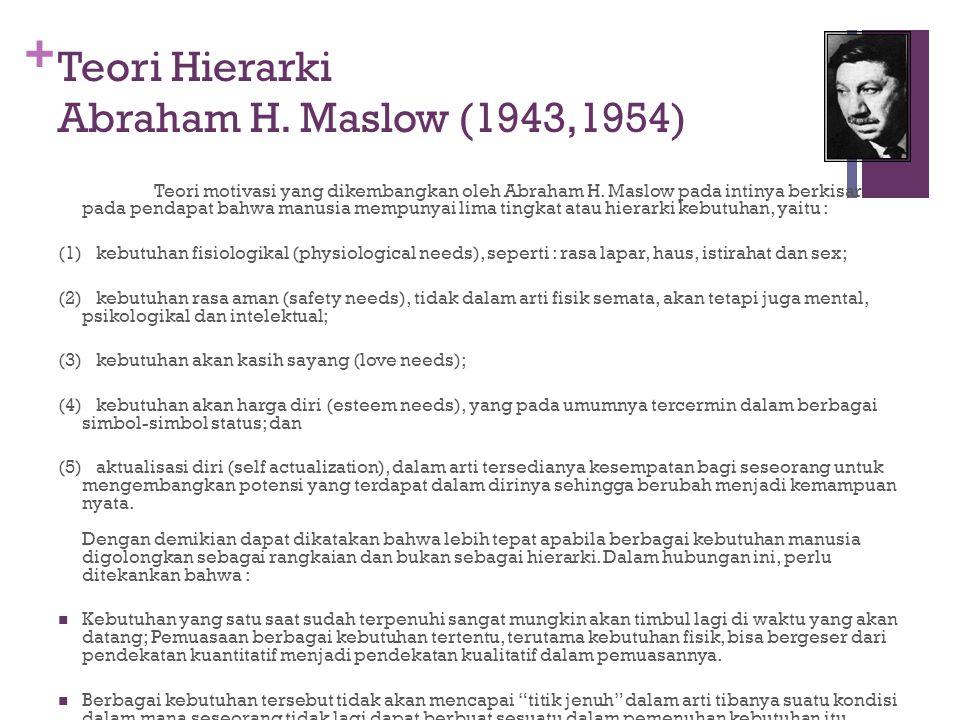 + Teori Hierarki Abraham H.Maslow (1943,1954) Teori motivasi yang dikembangkan oleh Abraham H.