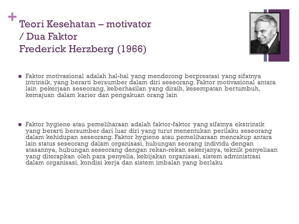 + Teori Kesehatan – motivator / Dua Faktor Frederick Herzberg (1966)  Faktor motivasional adalah hal-hal yang mendorong berprestasi yang sifatnya intrinsik, yang berarti bersumber dalam diri seseorang.