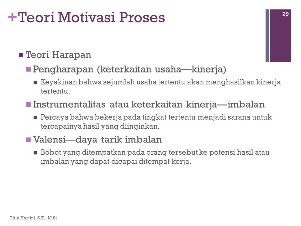+ Teori Motivasi Proses  Teori Harapan  Pengharapan (keterkaitan usaha—kinerja)  Keyakinan bahwa sejumlah usaha tertentu akan menghasilkan kinerja tertentu.