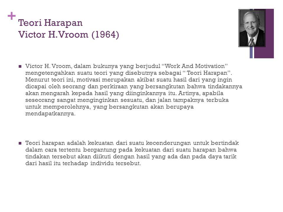 + Teori Harapan Victor H.Vroom (1964)  Victor H.
