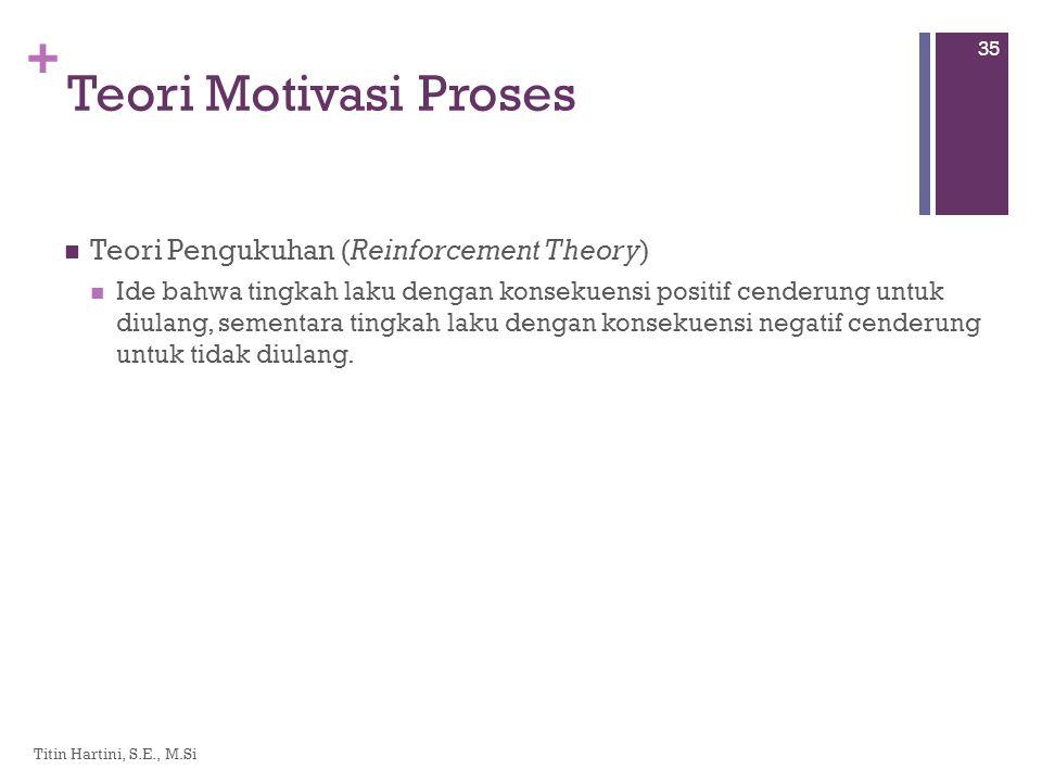 + Teori Motivasi Proses  Teori Pengukuhan (Reinforcement Theory)  Ide bahwa tingkah laku dengan konsekuensi positif cenderung untuk diulang, sementara tingkah laku dengan konsekuensi negatif cenderung untuk tidak diulang.