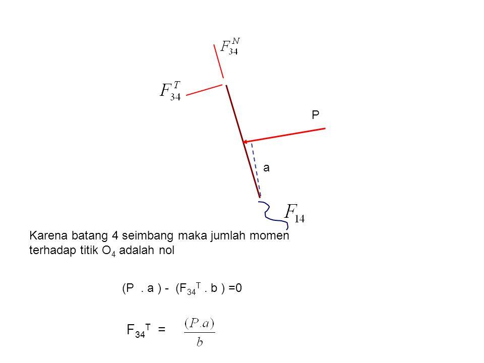 Karena batang 4 seimbang maka jumlah momen terhadap titik O 4 adalah nol (P. a ) - (F 34 T. b ) =0 F 34 T = P a