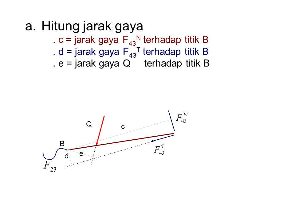a. Hitung jarak gaya. c = jarak gaya F 43 N terhadap titik B. d = jarak gaya F 43 T terhadap titik B. e = jarak gaya Q terhadap titik B Q c e d B