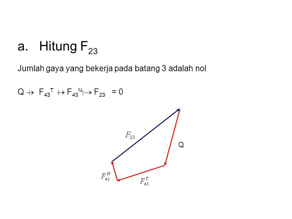a. Hitung F 23 Jumlah gaya yang bekerja pada batang 3 adalah nol Q  F 43 T  F 43 N  F 23 = 0 Q