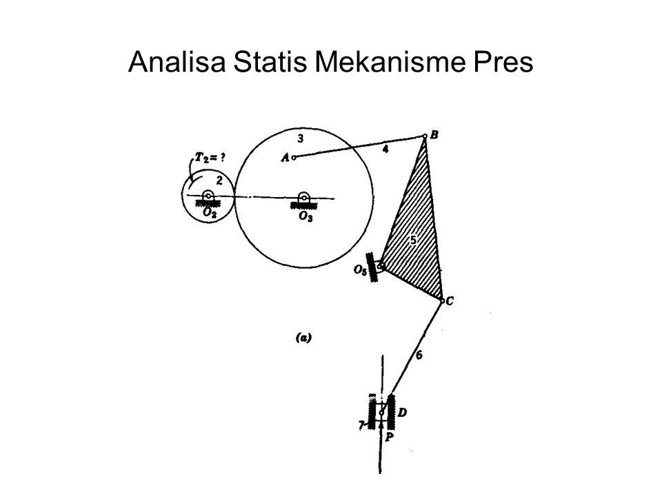 Analisa Statis Mekanisme Pres