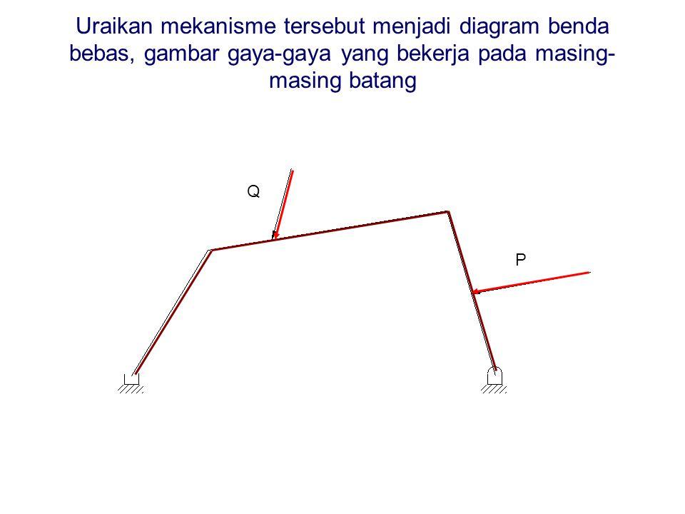 Uraikan mekanisme tersebut menjadi diagram benda bebas, gambar gaya-gaya yang bekerja pada masing- masing batang Q P