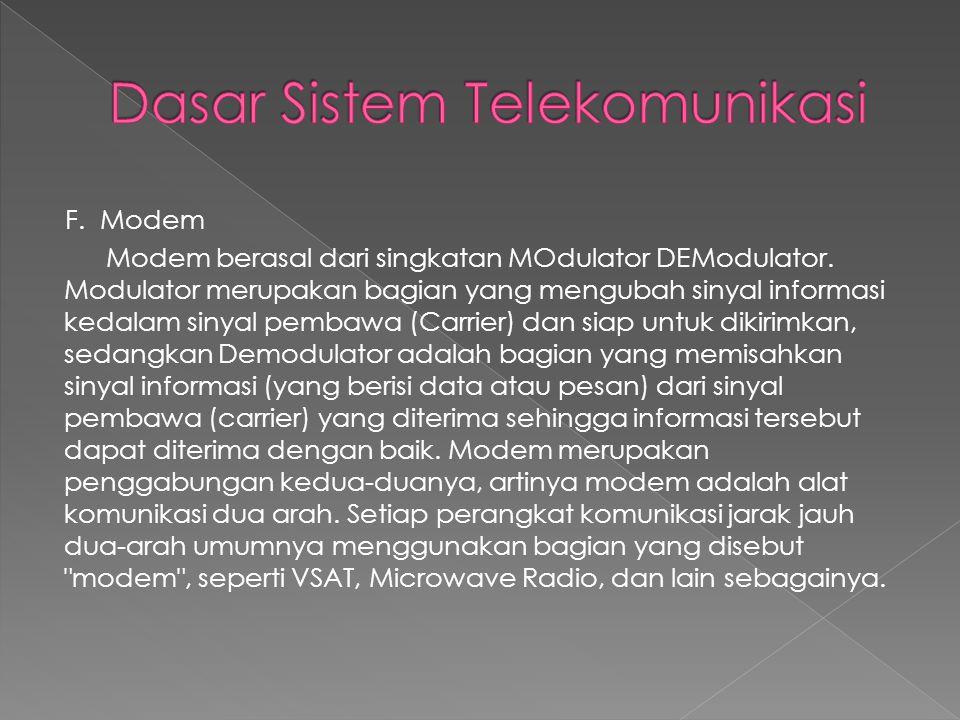 F. Modem Modem berasal dari singkatan MOdulator DEModulator. Modulator merupakan bagian yang mengubah sinyal informasi kedalam sinyal pembawa (Carrier