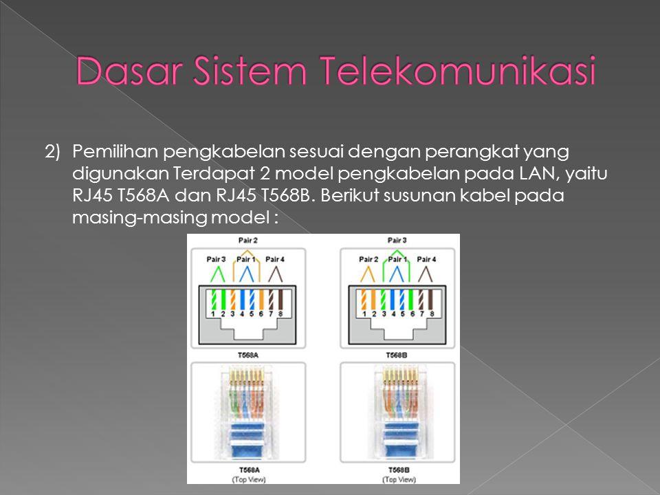 2) Pemilihan pengkabelan sesuai dengan perangkat yang digunakan Terdapat 2 model pengkabelan pada LAN, yaitu RJ45 T568A dan RJ45 T568B. Berikut susuna