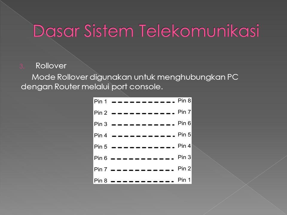 3. Rollover Mode Rollover digunakan untuk menghubungkan PC dengan Router melalui port console.