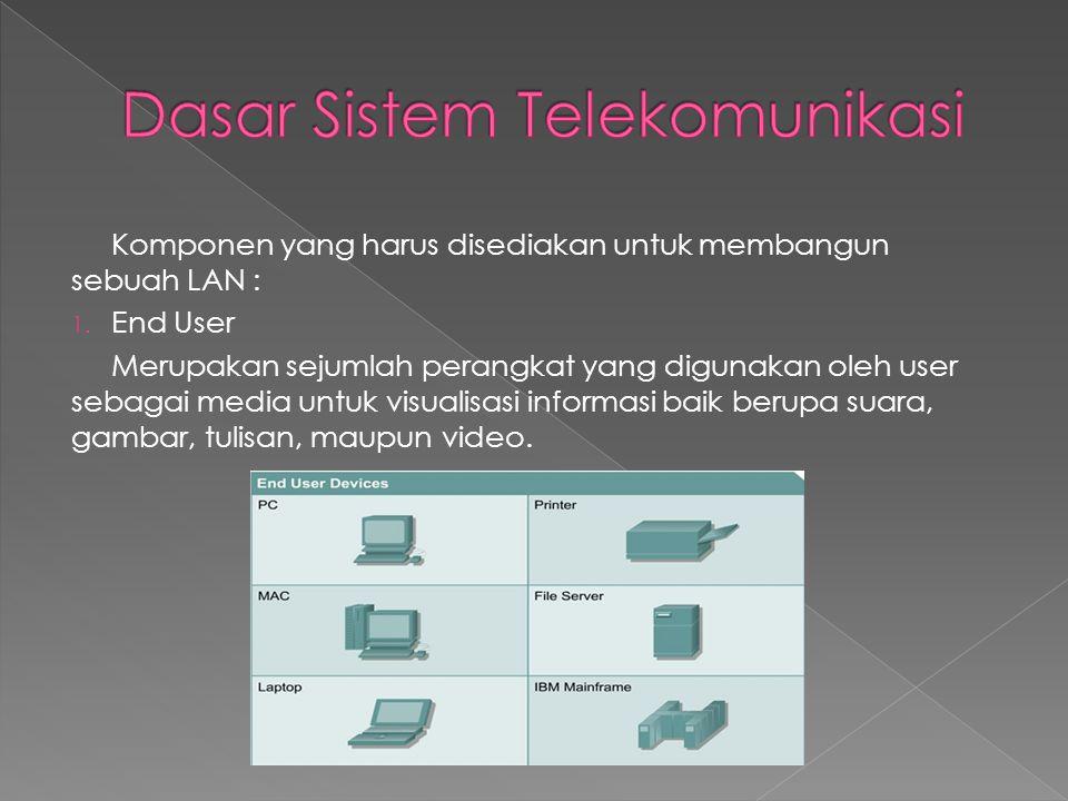 Komponen yang harus disediakan untuk membangun sebuah LAN : 1. End User Merupakan sejumlah perangkat yang digunakan oleh user sebagai media untuk visu