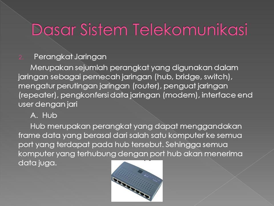 2. Perangkat Jaringan Merupakan sejumlah perangkat yang digunakan dalam jaringan sebagai pemecah jaringan (hub, bridge, switch), mengatur perutingan j