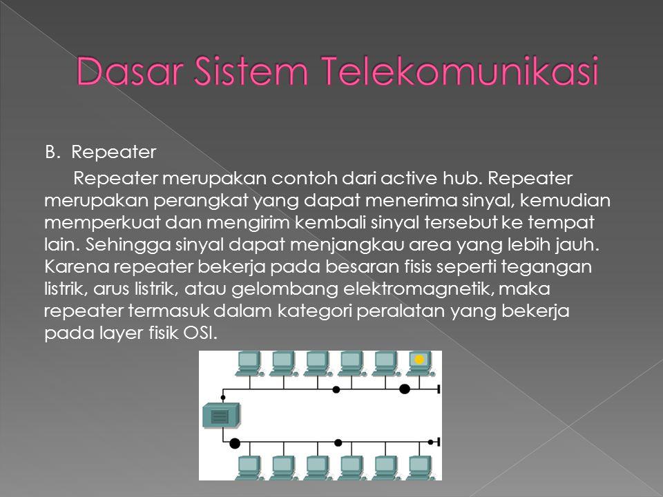 B. Repeater Repeater merupakan contoh dari active hub. Repeater merupakan perangkat yang dapat menerima sinyal, kemudian memperkuat dan mengirim kemba