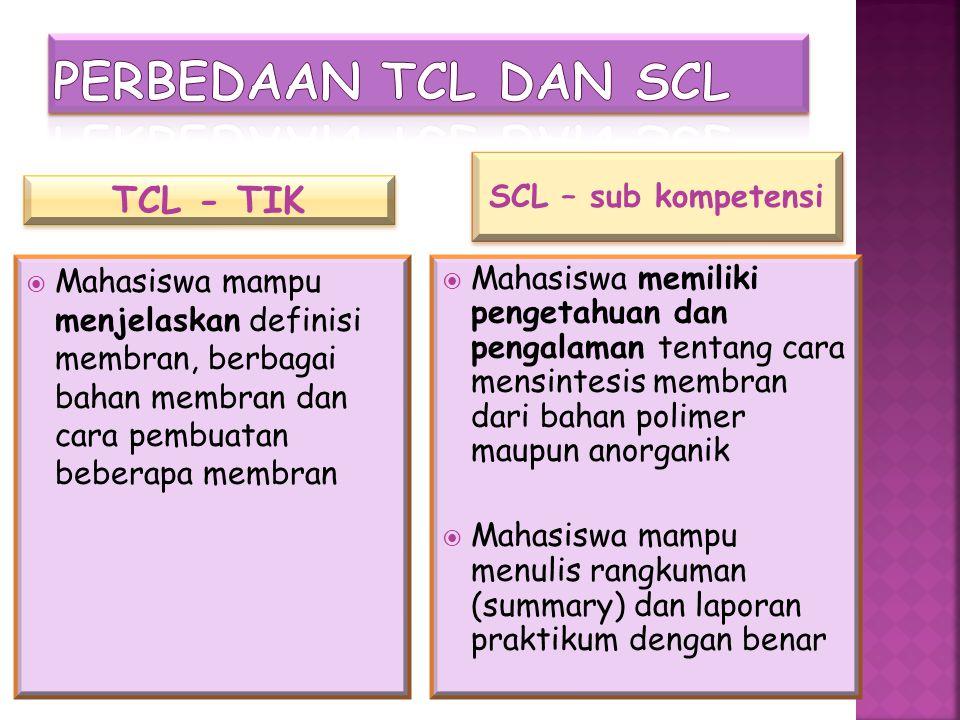 TCL - TIK  Mahasiswa mampu menjelaskan definisi membran, berbagai bahan membran dan cara pembuatan beberapa membran SCL – sub kompetensi  Mahasiswa