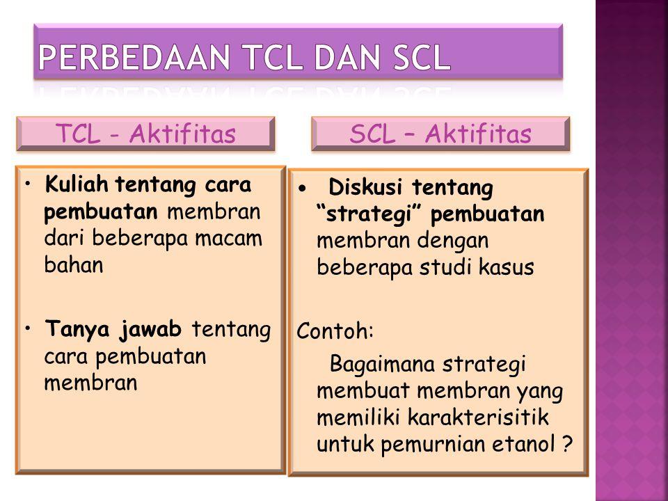 TCL - Aktifitas • Kuliah tentang cara pembuatan membran dari beberapa macam bahan • Tanya jawab tentang cara pembuatan membran SCL – Aktifitas • Disku