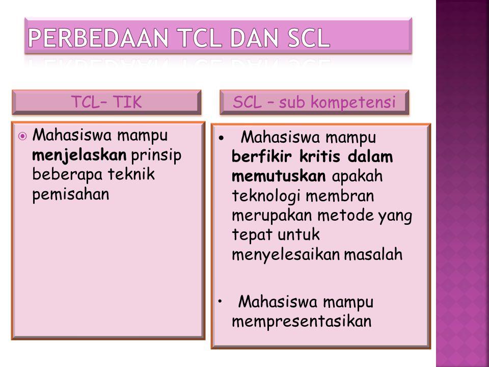 TCL - TIK  Mahasiswa mampu menjelaskan prinsip beberapa teknik pemisahan SCL – sub kompetensi • Mahasiswa mampu berfikir kritis dalam memutuskan apak