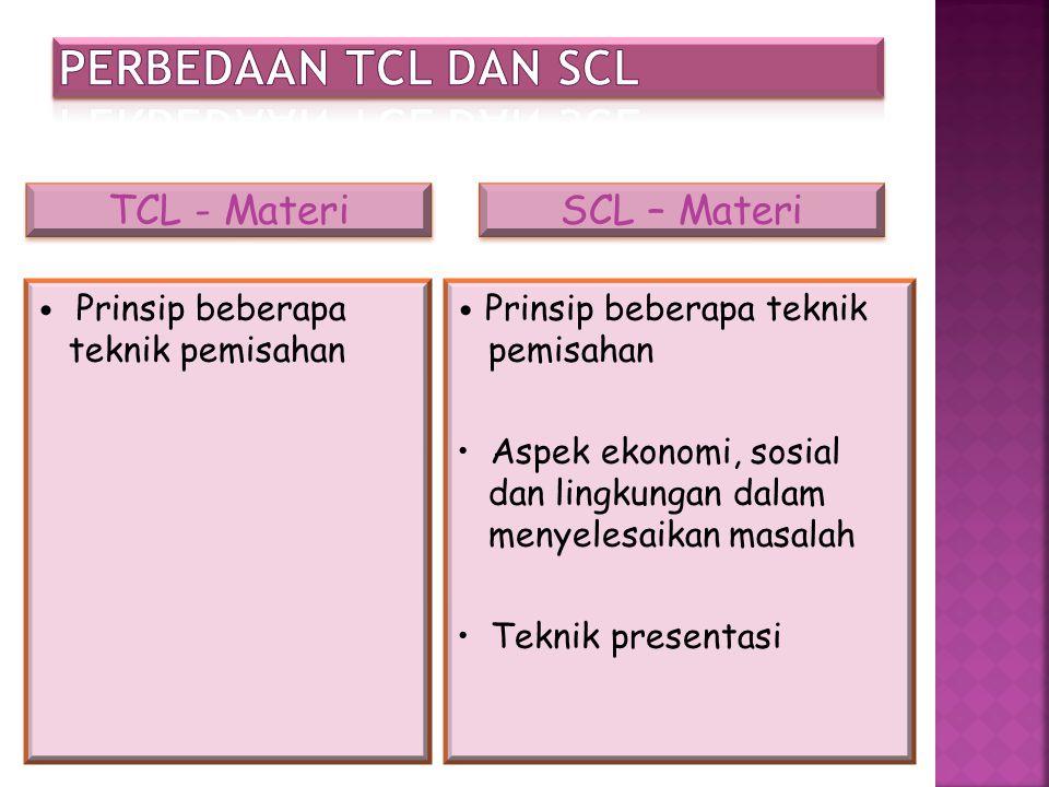 TCL - Materi • Prinsip beberapa teknik pemisahan SCL – Materi • Prinsip beberapa teknik pemisahan • Aspek ekonomi, sosial dan lingkungan dalam menyele