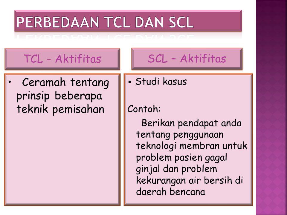 TCL - Aktifitas • Ceramah tentang prinsip beberapa teknik pemisahan SCL – Aktifitas • Studi kasus Contoh: Berikan pendapat anda tentang penggunaan tek