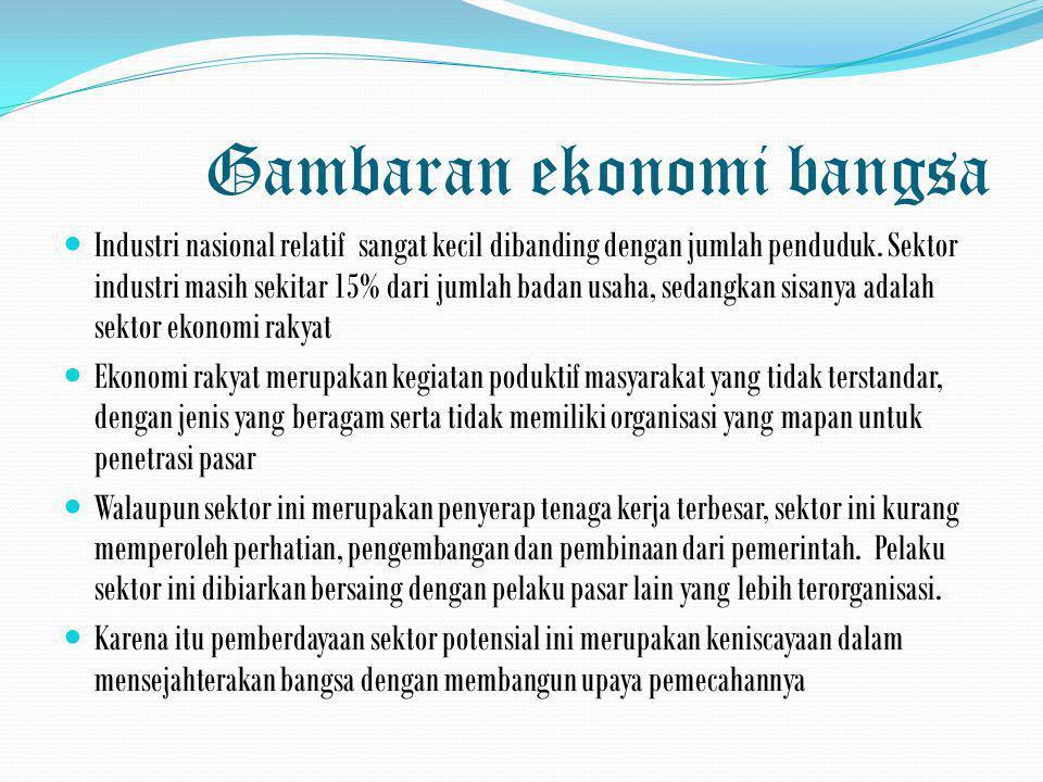 Kelemahan ekonomi rakyat  Sektor ekonomi rakyat umumnya menghadapi masalah karena : 1.