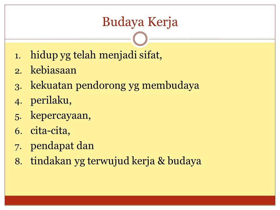 Budaya Kerja 1. hidup yg telah menjadi sifat, 2. kebiasaan 3. kekuatan pendorong yg membudaya 4. perilaku, 5. kepercayaan, 6. cita-cita, 7. pendapat d