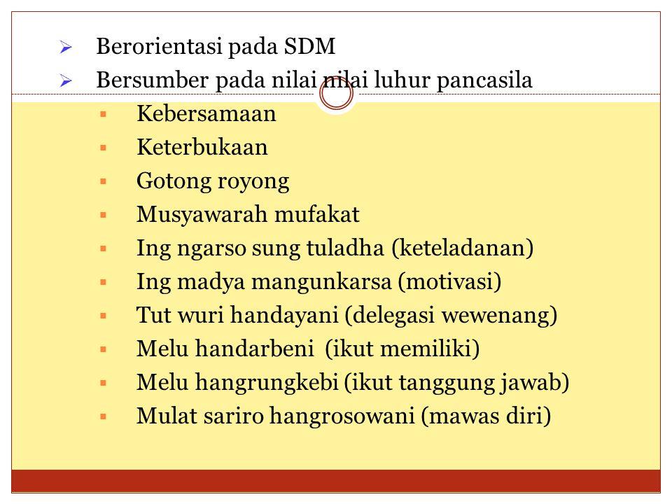  Berorientasi pada SDM  Bersumber pada nilai nilai luhur pancasila  Kebersamaan  Keterbukaan  Gotong royong  Musyawarah mufakat  Ing ngarso sun