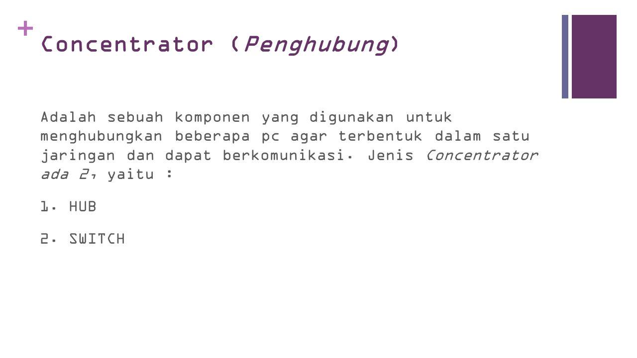 + Concentrator (Penghubung) Adalah sebuah komponen yang digunakan untuk menghubungkan beberapa pc agar terbentuk dalam satu jaringan dan dapat berkomunikasi.