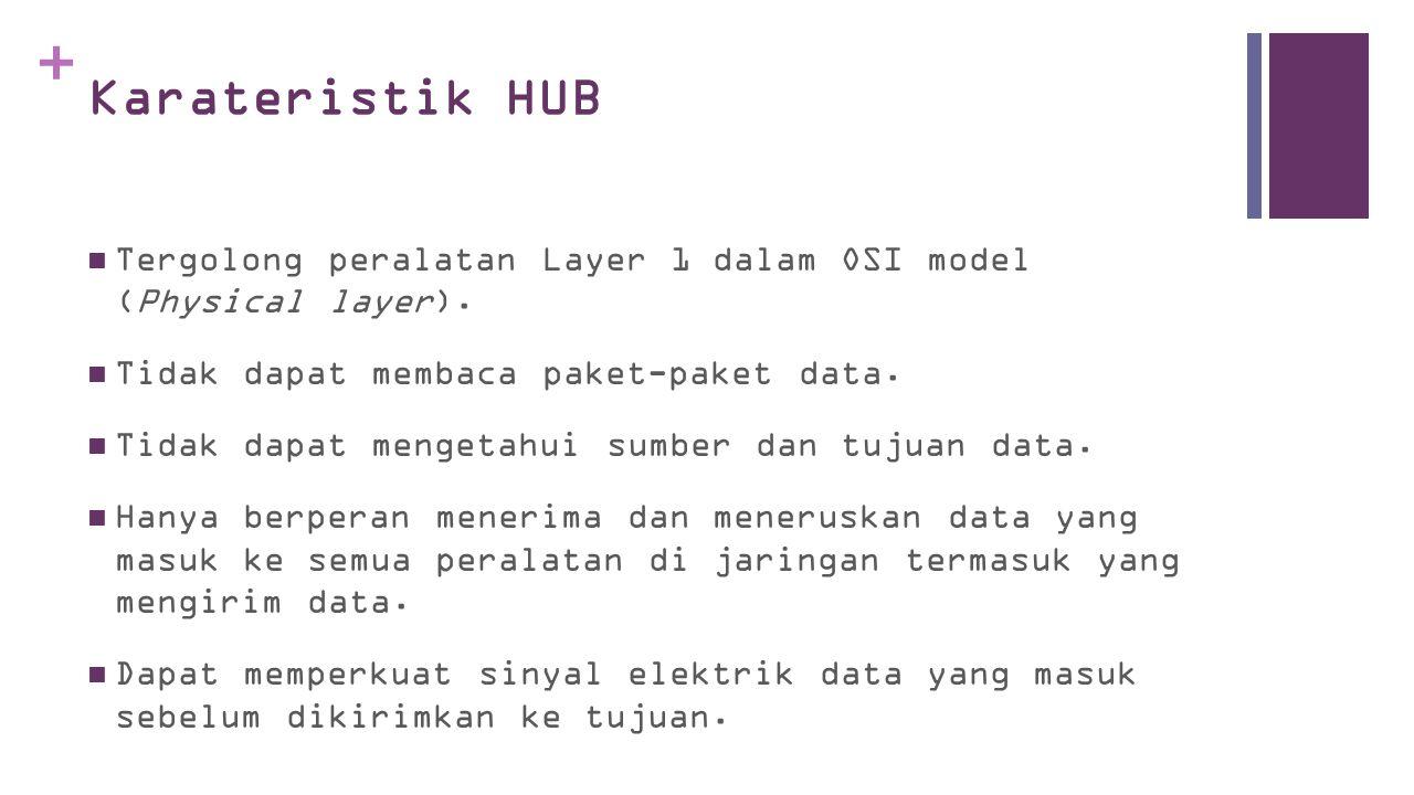 + Karateristik HUB  Tergolong peralatan Layer 1 dalam OSI model (Physical layer).
