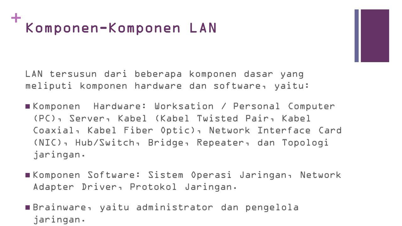 + Komponen-Komponen LAN LAN tersusun dari beberapa komponen dasar yang meliputi komponen hardware dan software, yaitu:  Komponen Hardware: Worksation / Personal Computer (PC), Server, Kabel (Kabel Twisted Pair, Kabel Coaxial, Kabel Fiber Optic), Network Interface Card (NIC), Hub/Switch, Bridge, Repeater, dan Topologi jaringan.