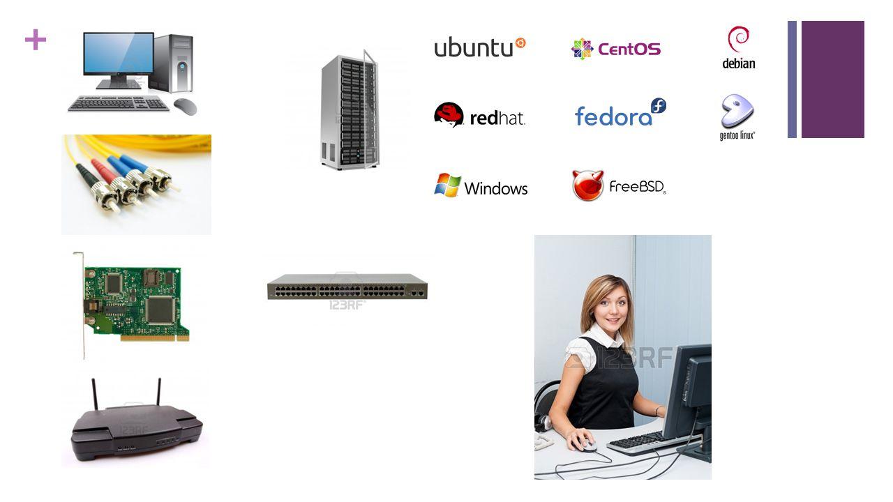 + Workstation  Node atau host yang berupa suatu sistem komputer.