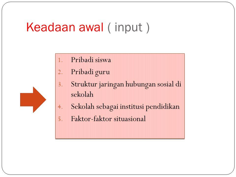 Keadaan awal ( input ) 1. Pribadi siswa 2. Pribadi guru 3. Struktur jaringan hubungan sosial di sekolah 4. Sekolah sebagai institusi pendidikan 5. Fak