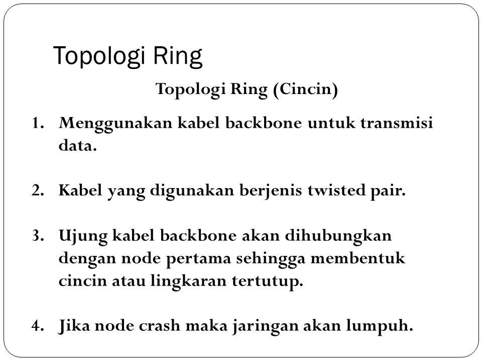 Topologi Ring Topologi Ring (Cincin) 1.Menggunakan kabel backbone untuk transmisi data. 2.Kabel yang digunakan berjenis twisted pair. 3.Ujung kabel ba