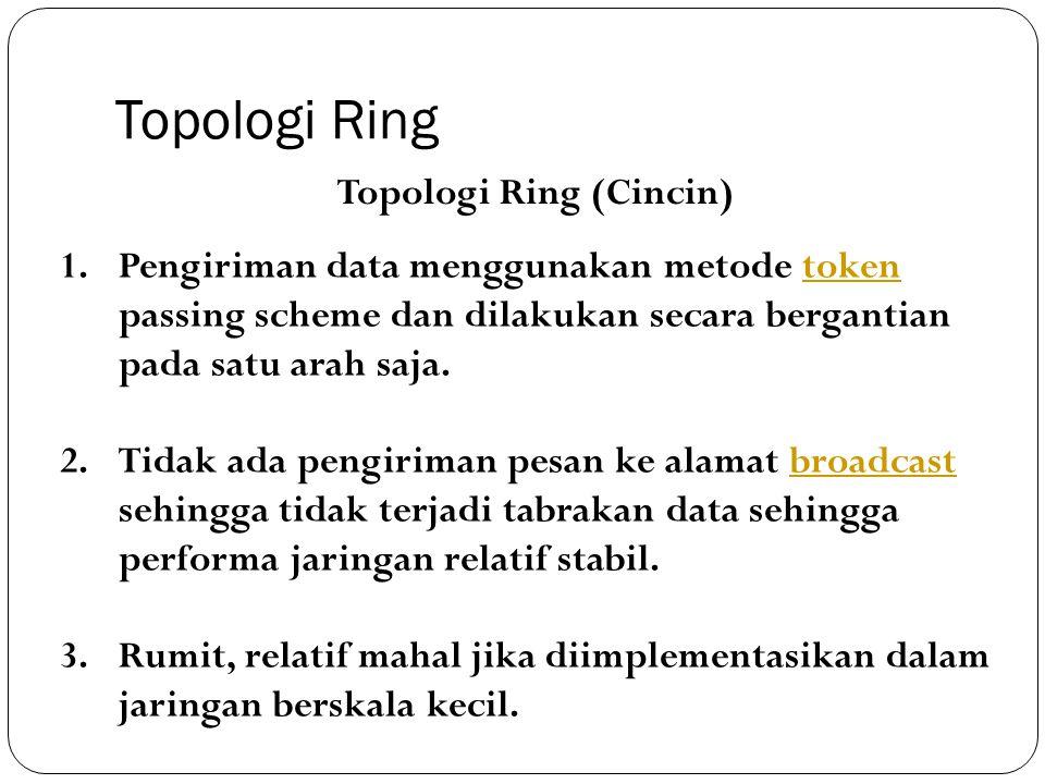 Topologi Ring Topologi Ring (Cincin) 1.Pengiriman data menggunakan metode token passing scheme dan dilakukan secara bergantian pada satu arah saja.tok