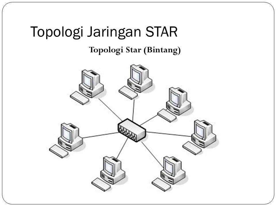 Topologi Jaringan STAR Topologi Star (Bintang)