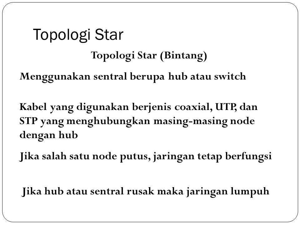 Topologi Star Topologi Star (Bintang) Menggunakan sentral berupa hub atau switch Kabel yang digunakan berjenis coaxial, UTP, dan STP yang menghubungka