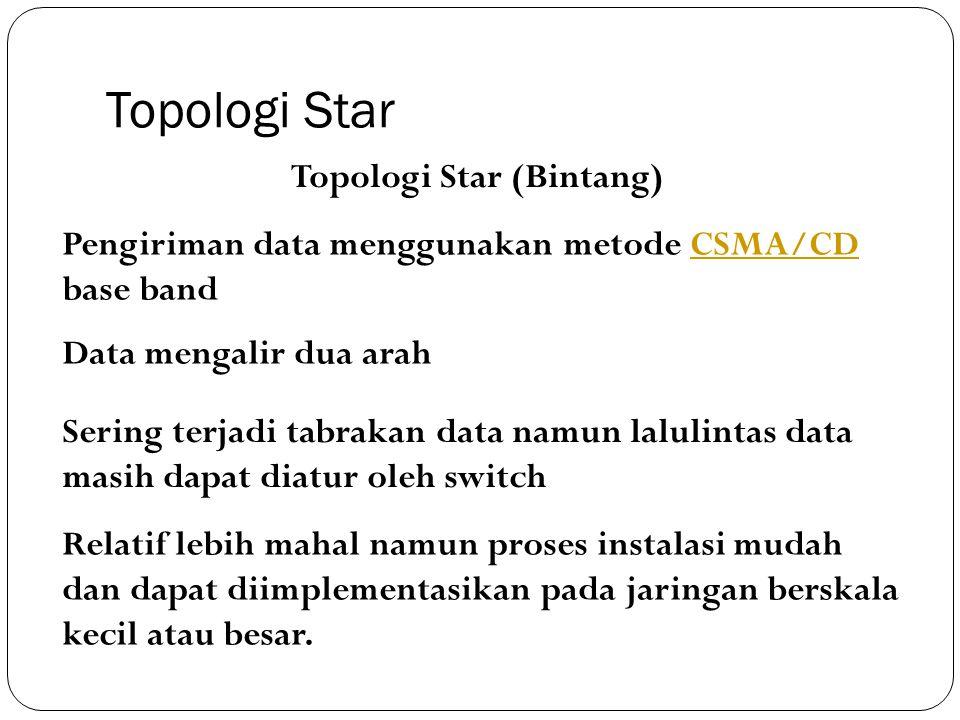 Topologi Star Topologi Star (Bintang) Pengiriman data menggunakan metode CSMA/CD base bandCSMA/CD Data mengalir dua arah Sering terjadi tabrakan data