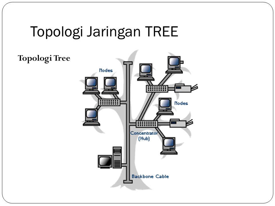 Topologi Jaringan TREE Topologi Tree