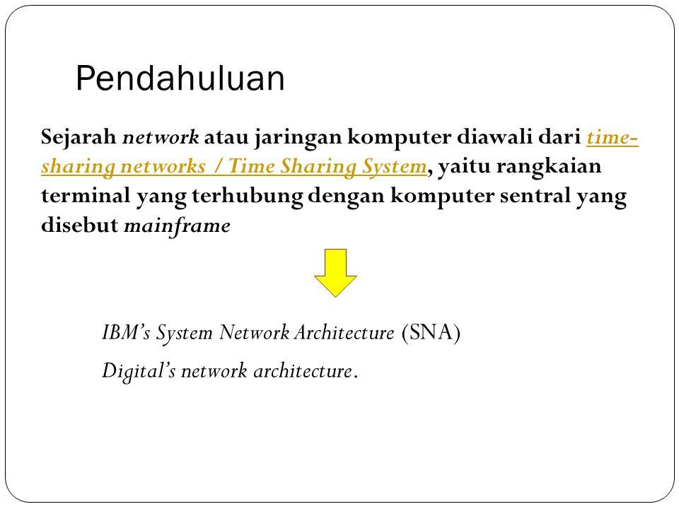 Pendahuluan Sejarah network atau jaringan komputer diawali dari time- sharing networks / Time Sharing System, yaitu rangkaian terminal yang terhubung