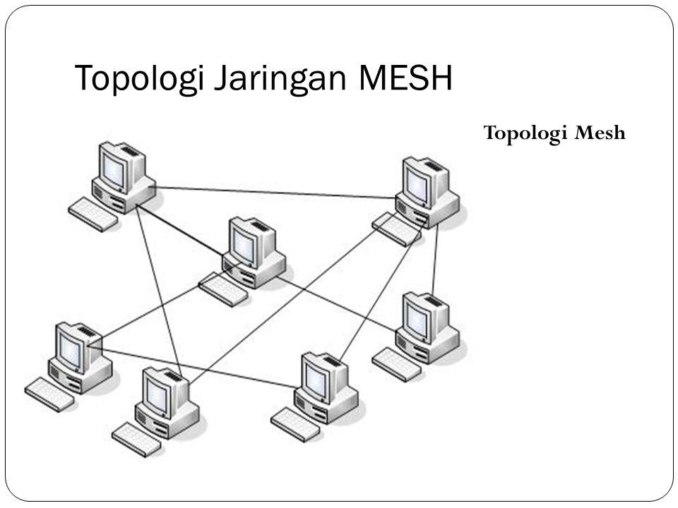 Topologi Jaringan MESH Topologi Mesh
