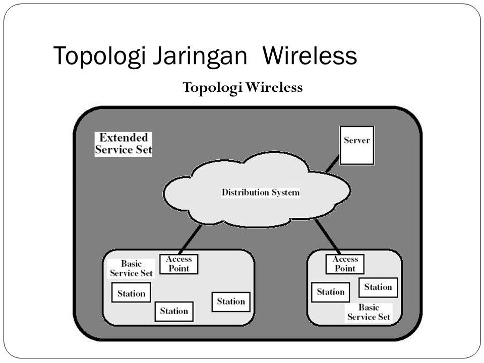 Topologi Jaringan Wireless Topologi Wireless
