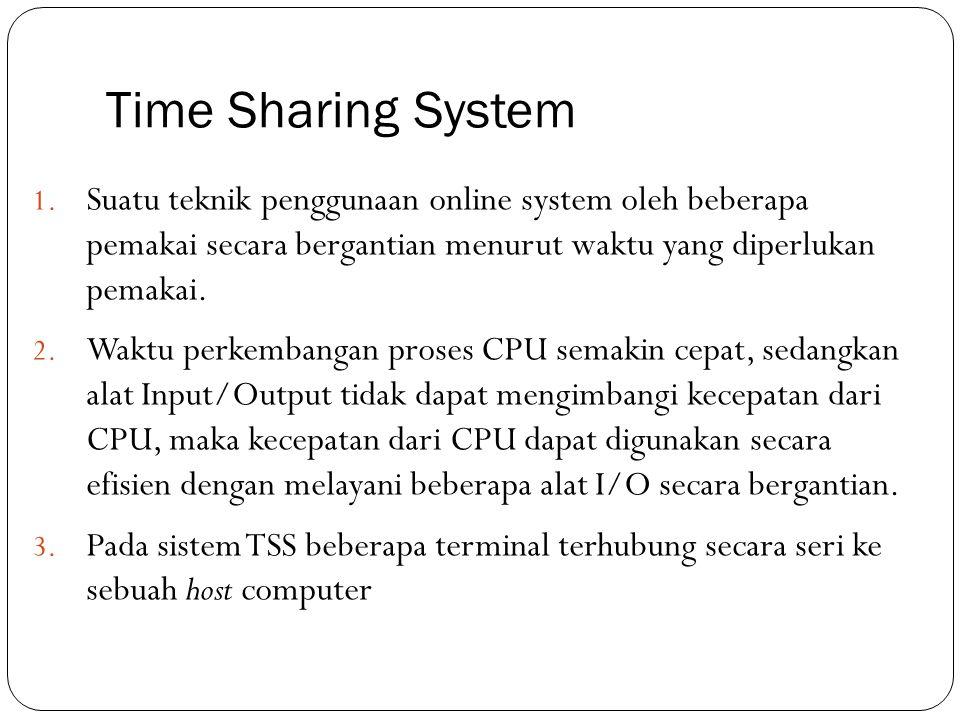 Time Sharing System 1. Suatu teknik penggunaan online system oleh beberapa pemakai secara bergantian menurut waktu yang diperlukan pemakai. 2. Waktu p