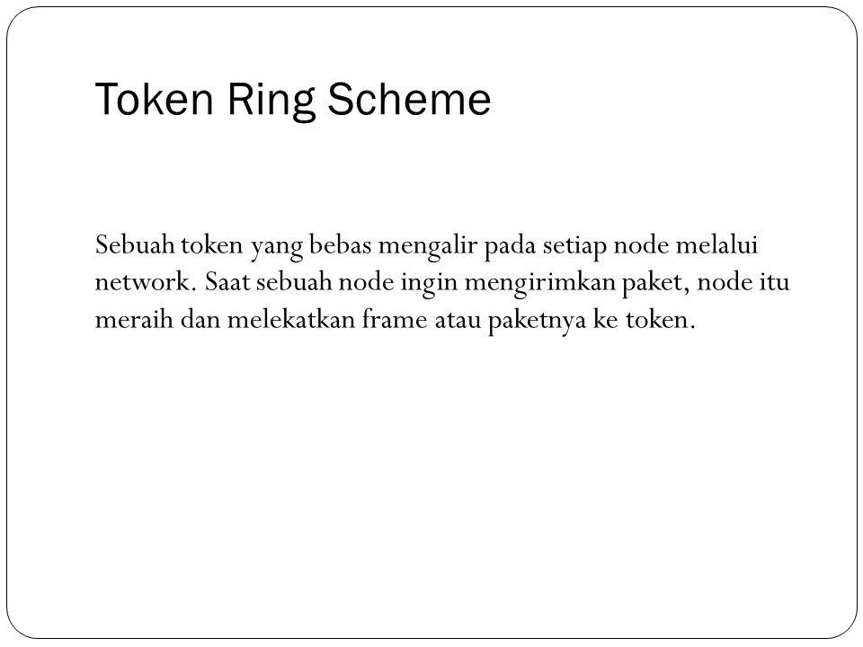 Token Ring Scheme Sebuah token yang bebas mengalir pada setiap node melalui network. Saat sebuah node ingin mengirimkan paket, node itu meraih dan mel