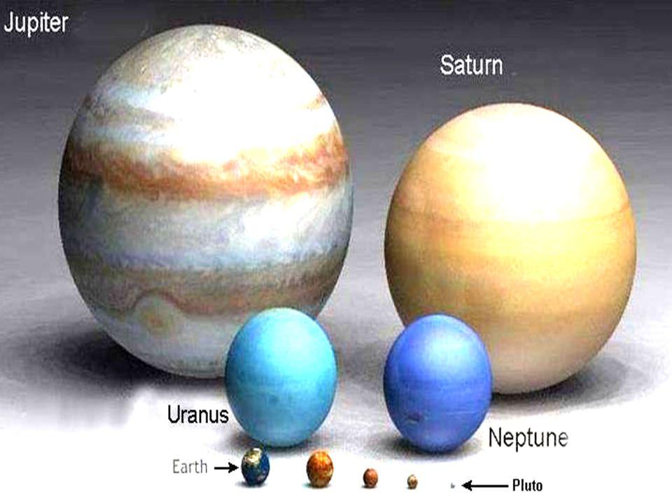 Pernahkan Anda membayangkannya? Akan seperti apa jika benda-benda angkasa ini dipersandingkan?
