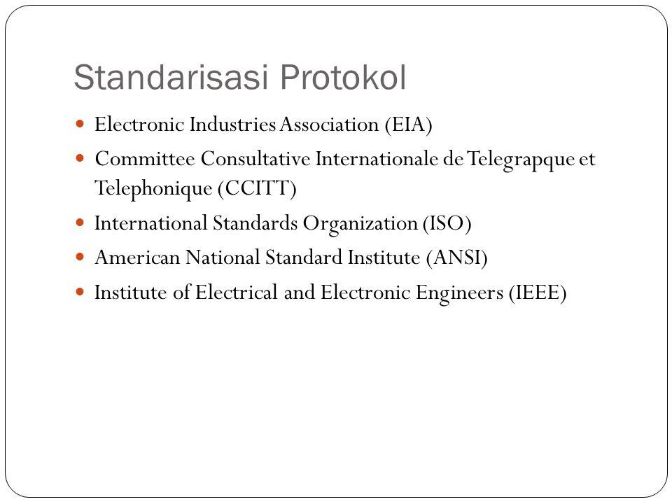 Standarisasi Protokol  Electronic Industries Association (EIA)  Committee Consultative Internationale de Telegrapque et Telephonique (CCITT)  International Standards Organization (ISO)  American National Standard Institute (ANSI)  Institute of Electrical and Electronic Engineers (IEEE)