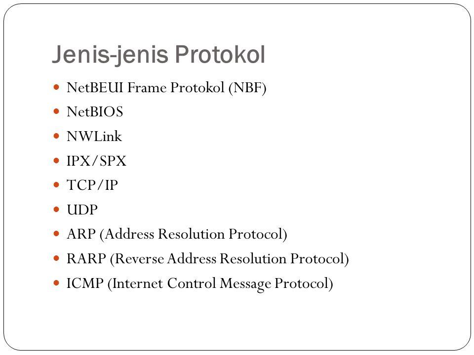 Jenis-jenis Protokol  NetBEUI Frame Protokol (NBF)  NetBIOS  NWLink  IPX/SPX  TCP/IP  UDP  ARP (Address Resolution Protocol)  RARP (Reverse Address Resolution Protocol)  ICMP (Internet Control Message Protocol)