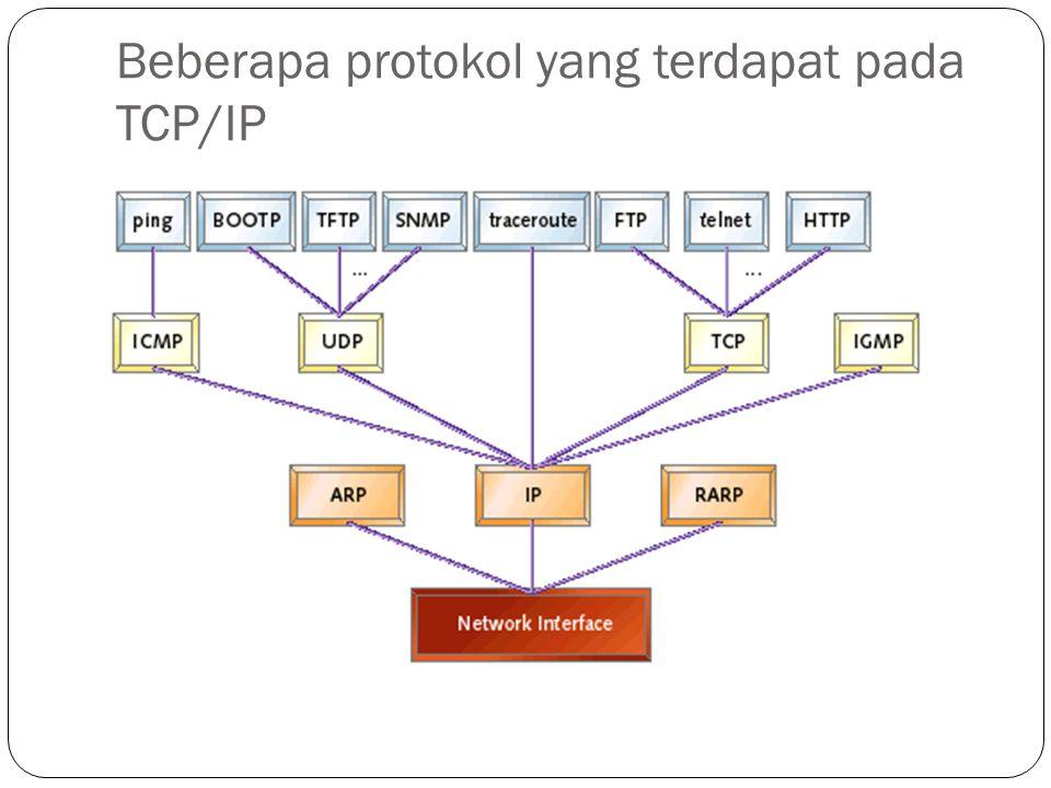 Beberapa protokol yang terdapat pada TCP/IP